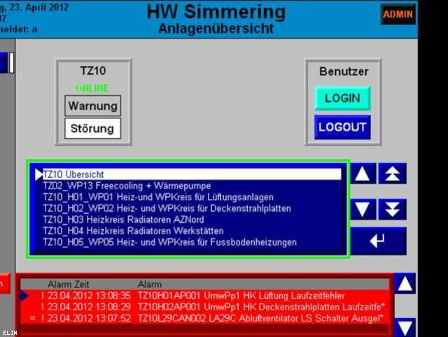ELIN Referenz-Projekt-Bild: MSR - Anlage HW Simmering